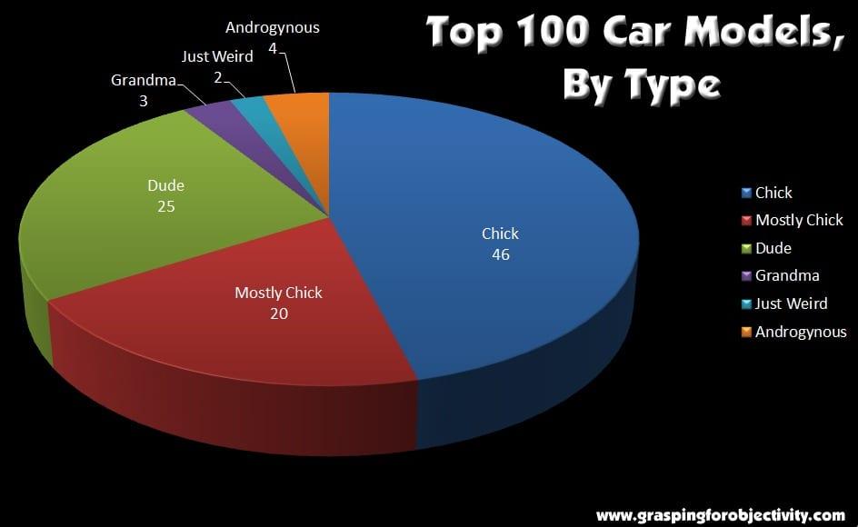 Buying Car Parts On The Darkweb