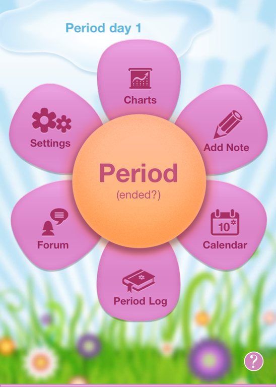 Best Period Tracker App For Iphone