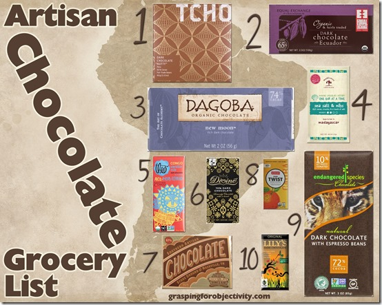Artisan Chocolate Grocery List