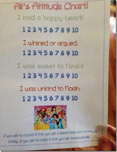 First Grade Attitude Sheet