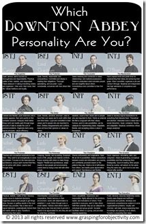 Downton Abbey MBTI Personality Types