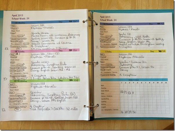 Free Homeschool Recordkeeping Template Downloads