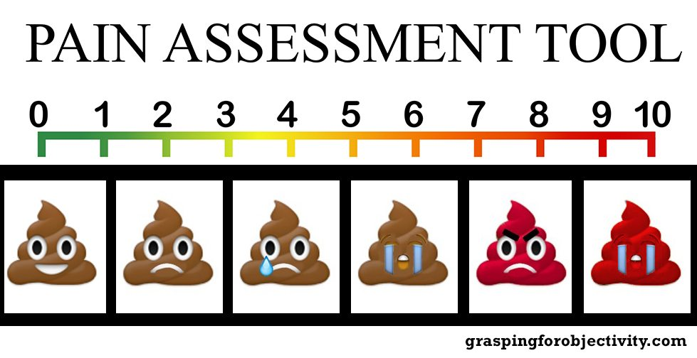 Pain Assessment Tool Poo Emoji